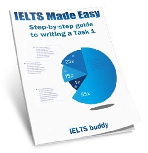IELTS Essay Correction: Families Migrate Due To Employment
